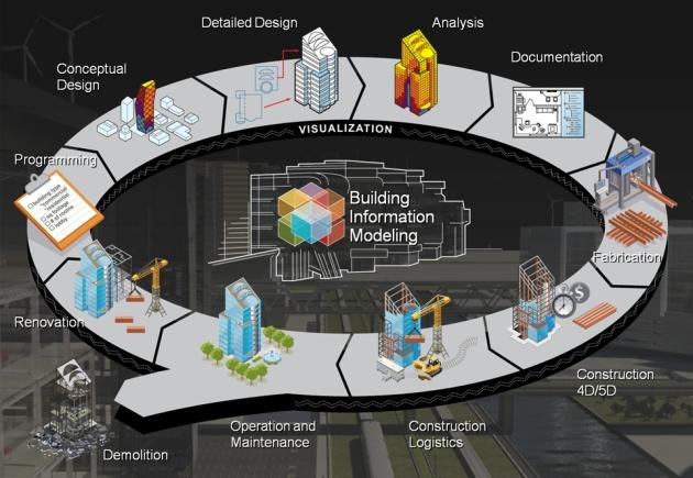 curso-gestion-proyectos-bim-autodesk-revit